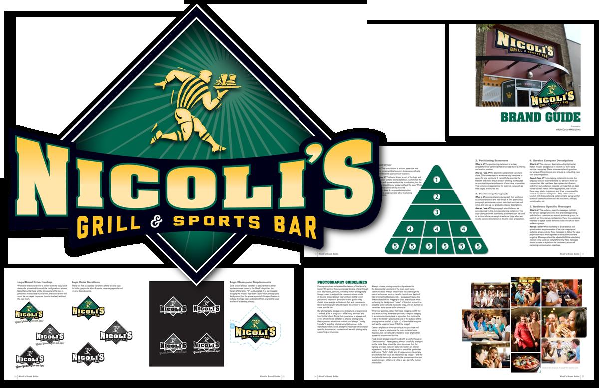 Nicoli's brand & guide